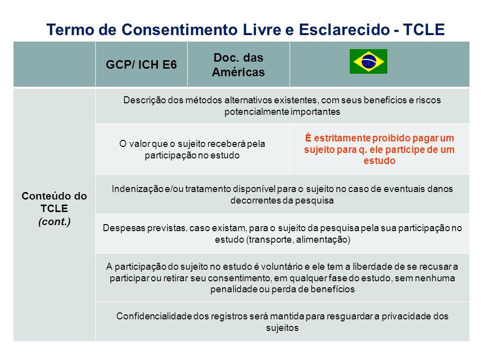 GCP/ ICH E6 Doc. das Américas Conteúdo do TCLE (cont.) Descrição dos métodos alternativos existentes, com seus benefícios e riscos potencialmente impo