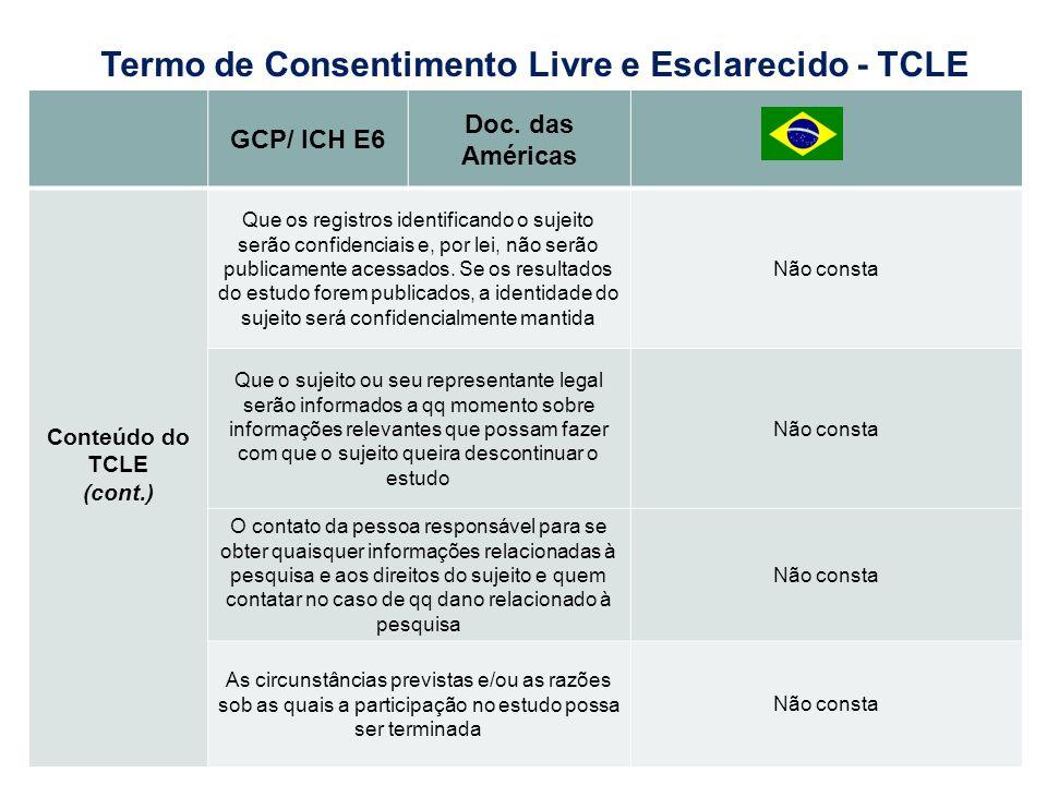 GCP/ ICH E6 Doc. das Américas Conteúdo do TCLE (cont.) Que os registros identificando o sujeito serão confidenciais e, por lei, não serão publicamente