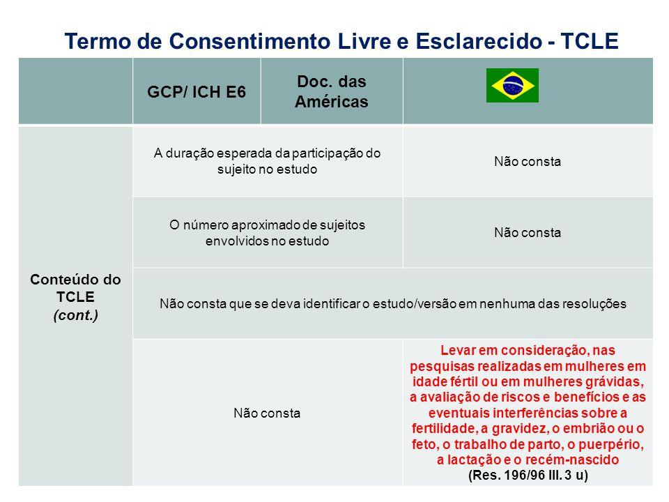 GCP/ ICH E6 Doc. das Américas Conteúdo do TCLE (cont.) A duração esperada da participação do sujeito no estudo Não consta O número aproximado de sujei