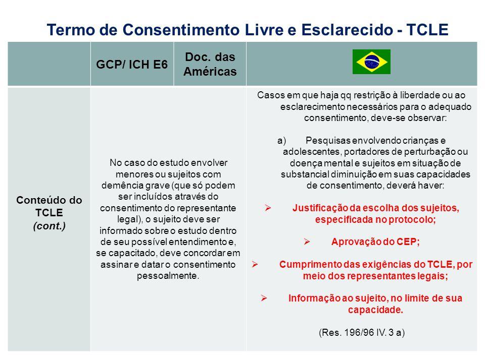 GCP/ ICH E6 Doc. das Américas Conteúdo do TCLE (cont.) No caso do estudo envolver menores ou sujeitos com demência grave (que só podem ser incluídos a