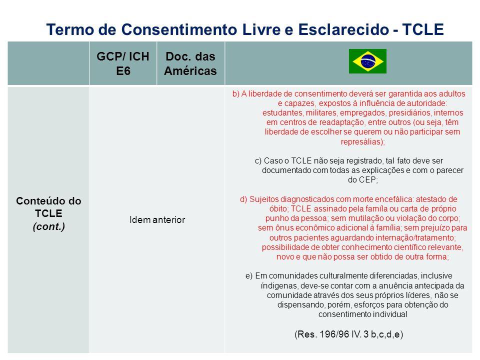 GCP/ ICH E6 Doc. das Américas Conteúdo do TCLE (cont.) Idem anterior b) A liberdade de consentimento deverá ser garantida aos adultos e capazes, expos