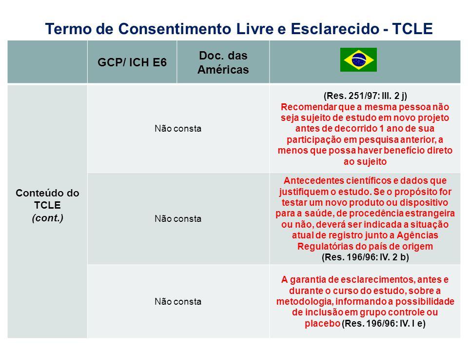 GCP/ ICH E6 Doc. das Américas Conteúdo do TCLE (cont.) Não consta (Res. 251/97: III. 2 j) Recomendar que a mesma pessoa não seja sujeito de estudo em
