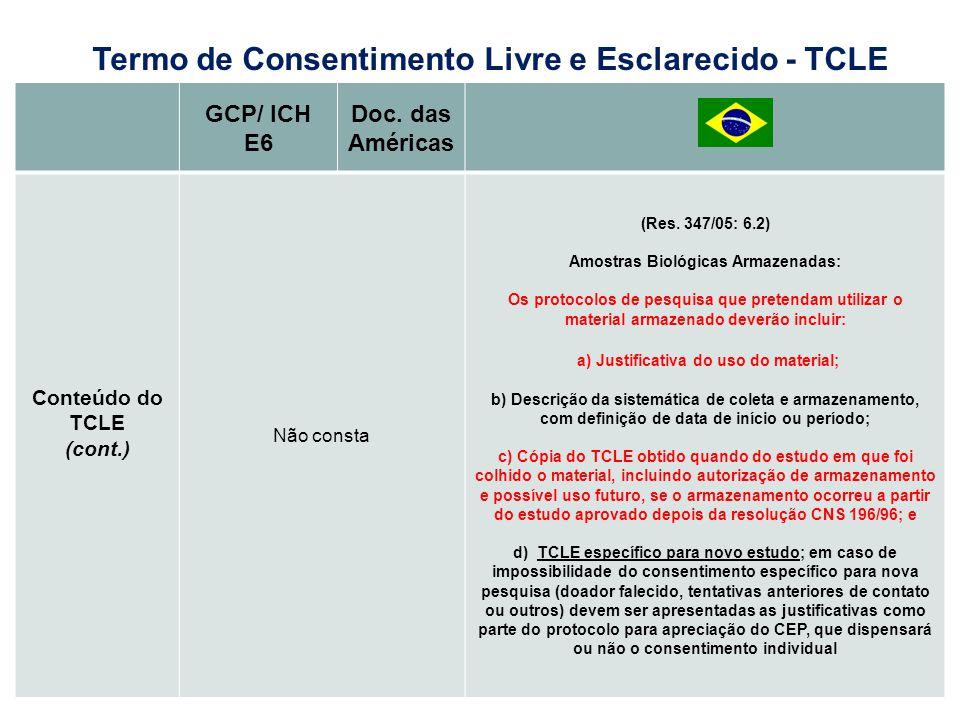 GCP/ ICH E6 Doc. das Américas Conteúdo do TCLE (cont.) Não consta (Res. 347/05: 6.2) Amostras Biológicas Armazenadas: Os protocolos de pesquisa que pr