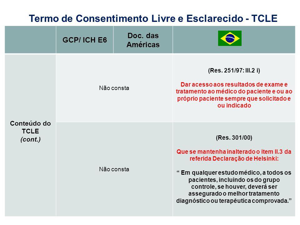GCP/ ICH E6 Doc. das Américas Conteúdo do TCLE (cont.) Não consta (Res. 251/97: III.2 i) Dar acesso aos resultados de exame e tratamento ao médico do