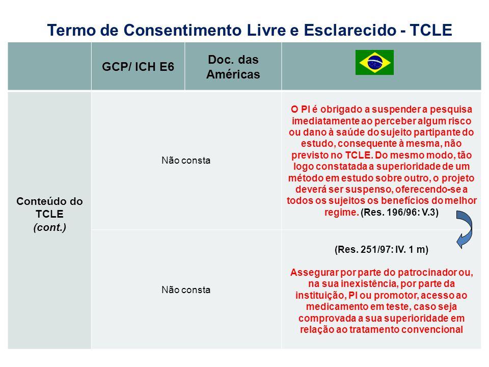 GCP/ ICH E6 Doc. das Américas Conteúdo do TCLE (cont.) Não consta O PI é obrigado a suspender a pesquisa imediatamente ao perceber algum risco ou dano