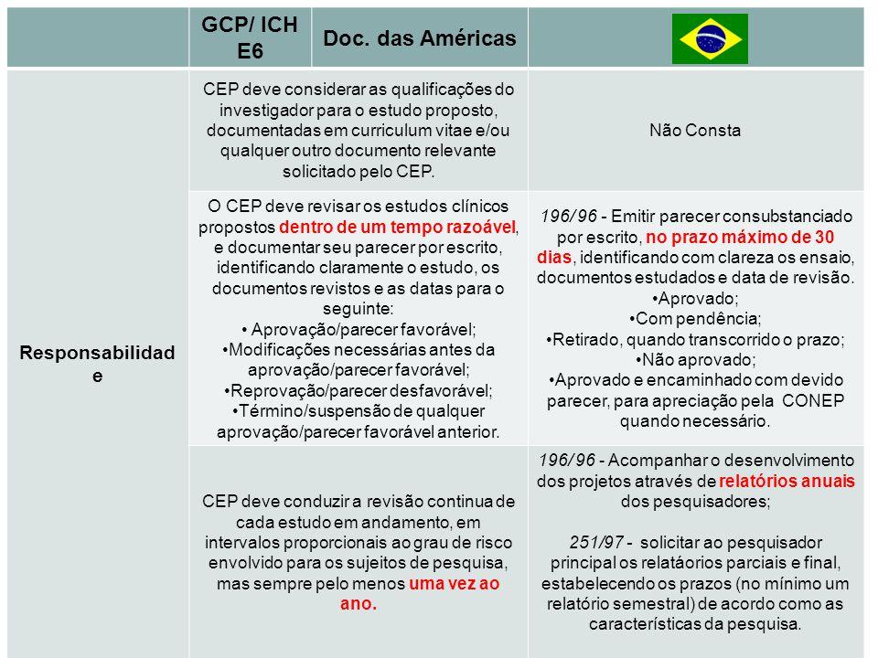 GCP/ ICH E6 Doc. das Américas Responsabilidad e CEP deve considerar as qualificações do investigador para o estudo proposto, documentadas em curriculu