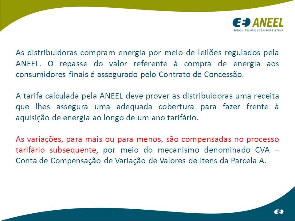 As distribuidoras compram energia por meio de leilões regulados pela ANEEL. O repasse do valor referente à compra de energia aos consumidores finais é