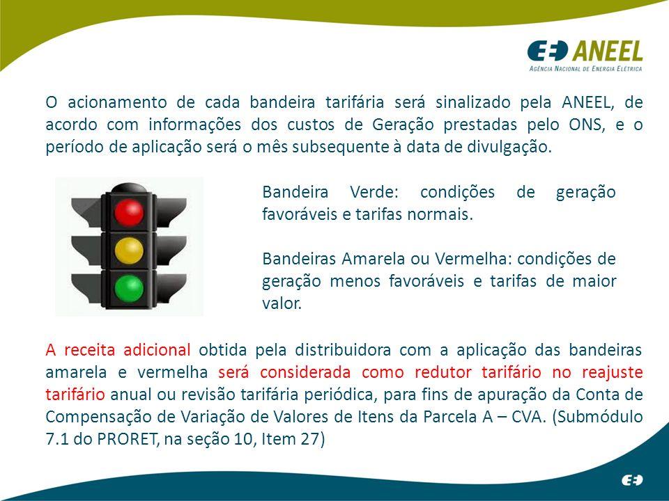 Critérios para a determinação das Bandeiras Tarifárias As bandeiras são determinadas conforme os valores do Custo Marginal de Operação (CMO) e do Encargo de Serviço de Sistema por Segurança Energética (ESS_SE) de cada subsistema.