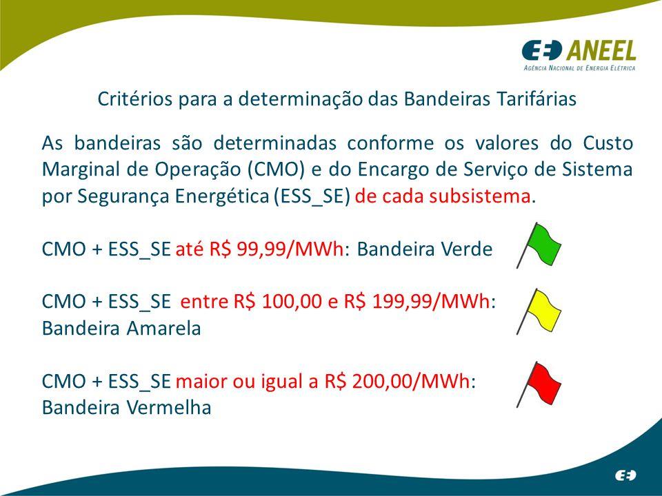 Critérios para a determinação das Bandeiras Tarifárias As bandeiras são determinadas conforme os valores do Custo Marginal de Operação (CMO) e do Enca