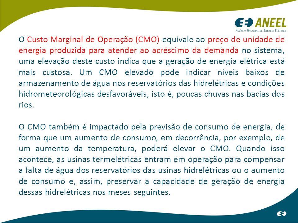 O Custo Marginal de Operação (CMO) equivale ao preço de unidade de energia produzida para atender ao acréscimo da demanda no sistema, uma elevação des