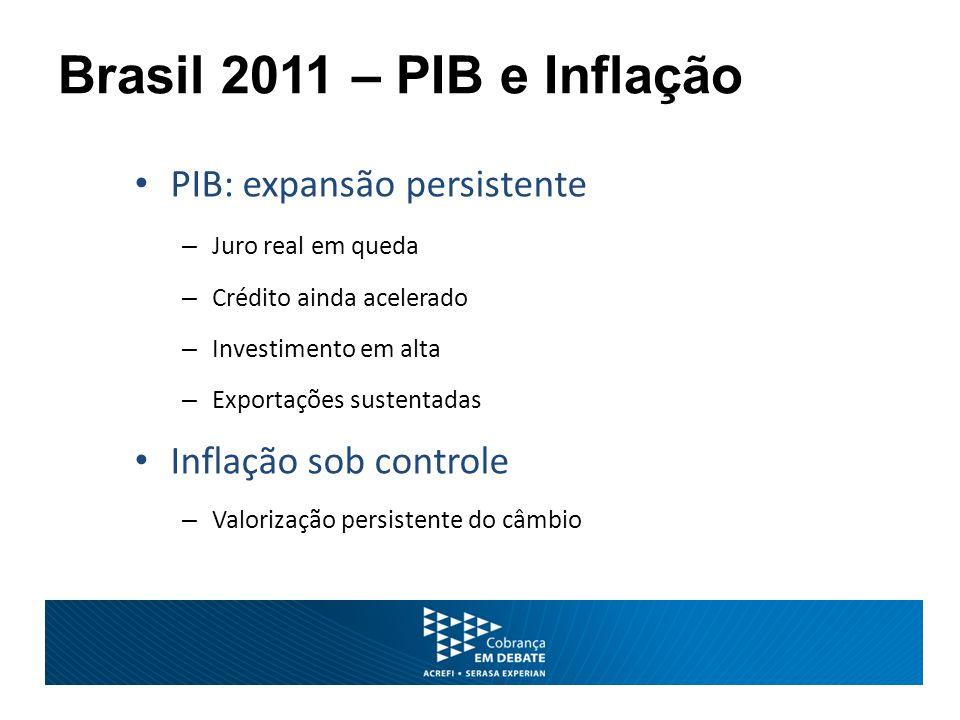 Brasil 2011 – PIB e Inflação PIB: expansão persistente – Juro real em queda – Crédito ainda acelerado – Investimento em alta – Exportações sustentadas Inflação sob controle – Valorização persistente do câmbio