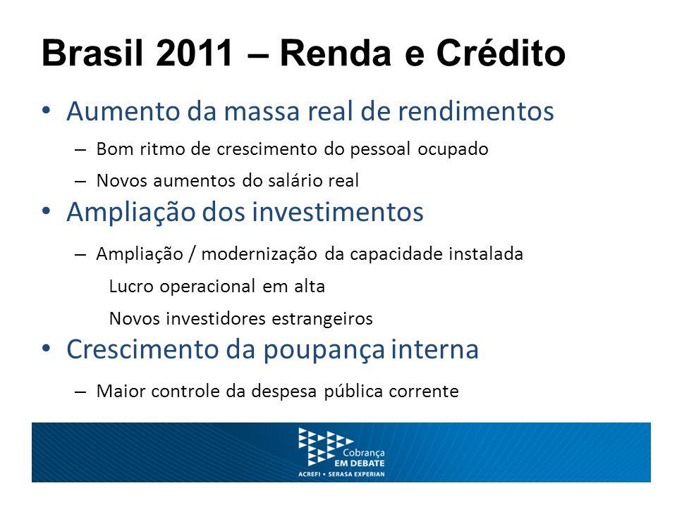 Aumento da massa real de rendimentos – Bom ritmo de crescimento do pessoal ocupado – Novos aumentos do salário real Ampliação dos investimentos – Ampl