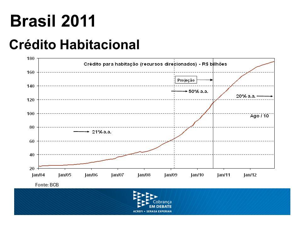 Fonte: BCB Brasil 2011 Crédito Habitacional
