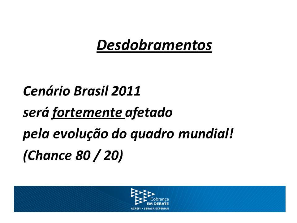 Desdobramentos Cenário Brasil 2011 será fortemente afetado pela evolução do quadro mundial! (Chance 80 / 20)