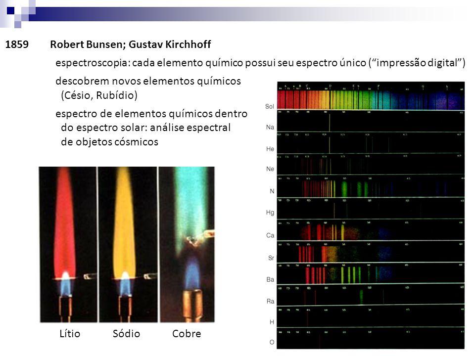 1859Robert Bunsen; Gustav Kirchhoff espectroscopia: cada elemento químico possui seu espectro único (impressão digital) descobrem novos elementos quím