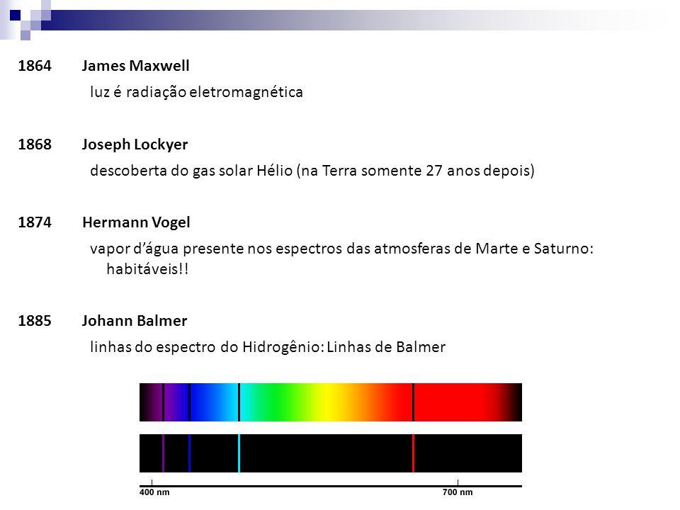 1864James Maxwell luz é radiação eletromagnética 1868Joseph Lockyer descoberta do gas solar Hélio (na Terra somente 27 anos depois) 1874Hermann Vogel