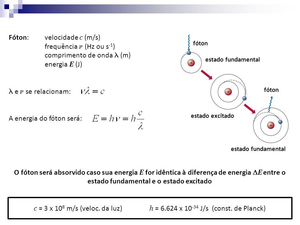 Fóton:velocidade c (m/s) frequência (Hz ou s -1 ) comprimento de onda (m) energia E (J) e se relacionam: A energia do fóton será: O fóton será absorvi