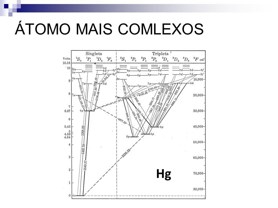 Hg ÁTOMO MAIS COMLEXOS
