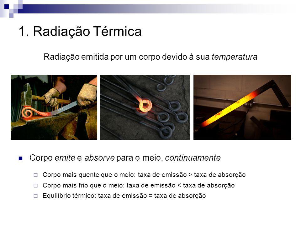 1. Radiação Térmica Radiação emitida por um corpo devido à sua temperatura Corpo emite e absorve para o meio, continuamente Corpo mais quente que o me