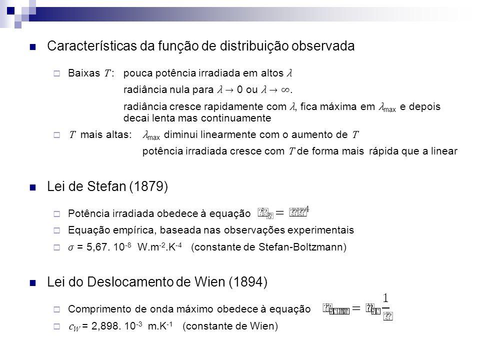Características da função de distribuição observada Baixas T :pouca potência irradiada em altos λ radiância nula para λ 0 ou λ. radiância cresce rapid