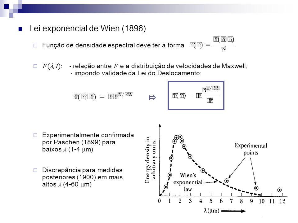 Lei exponencial de Wien (1896) Função de densidade espectral deve ter a forma F (λ,T): - relação entre F e a distribuição de velocidades de Maxwell; -