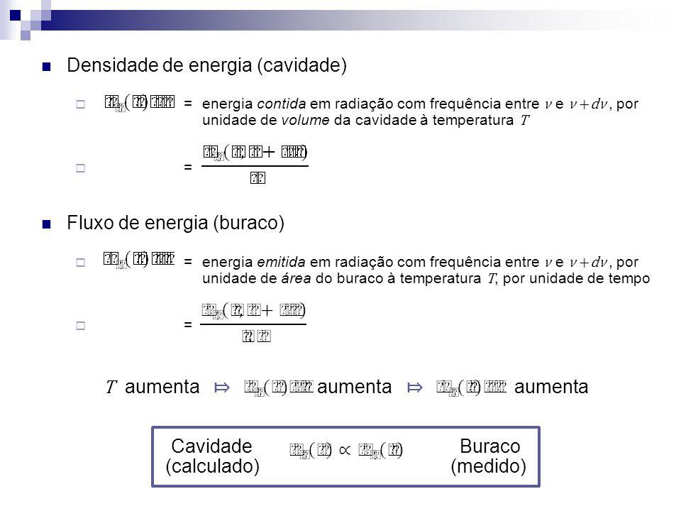 Densidade de energia (cavidade) =energia contida em radiação com frequência entre ν e ν +dν, por unidade de volume da cavidade à temperatura T = Fluxo