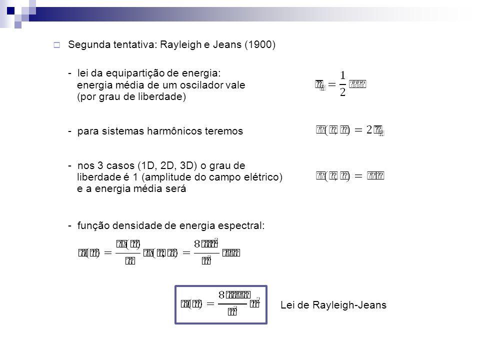 Segunda tentativa: Rayleigh e Jeans (1900) - lei da equipartição de energia: energia média de um oscilador vale (por grau de liberdade) - para sistema