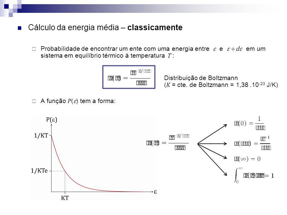 Cálculo da energia média – classicamente Probabilidade de encontrar um ente com uma energia entre ε e ε +dε em um sistema em equilíbrio térmico à temp