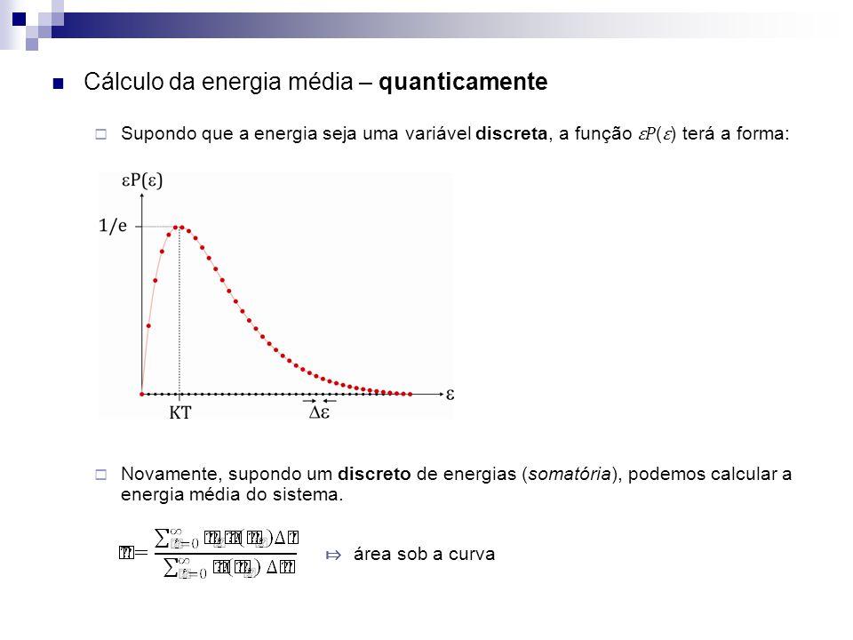 Cálculo da energia média – quanticamente Supondo que a energia seja uma variável discreta, a função ε P ( ε ) terá a forma: Novamente, supondo um disc