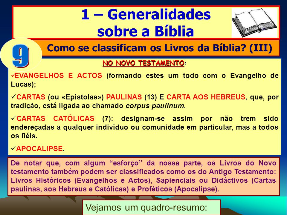 NO NOVO TESTAMENTO: EVANGELHOS E ACTOS (formando estes um todo com o Evangelho de Lucas); CARTAS (ou «Epístolas») PAULINAS (13) E CARTA AOS HEBREUS, q