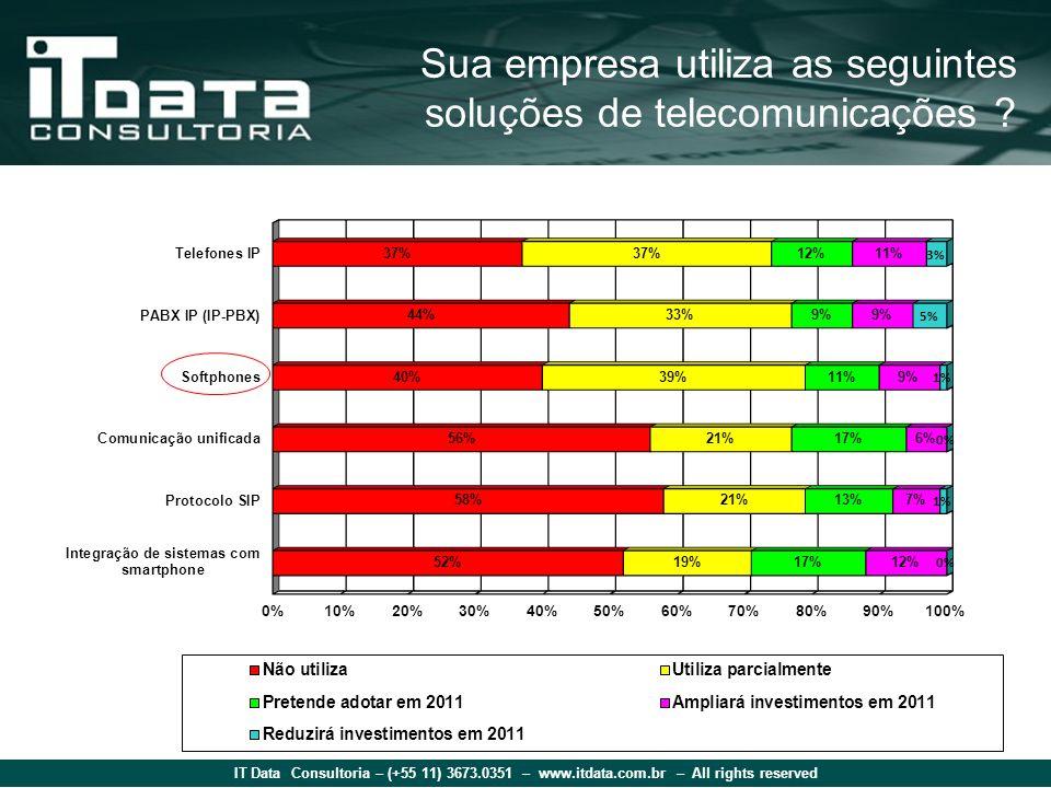 IT Data Consultoria – (+55 11) 3673.0351 – www.itdata.com.br – All rights reserved Sua empresa utiliza as seguintes soluções de telecomunicações ?