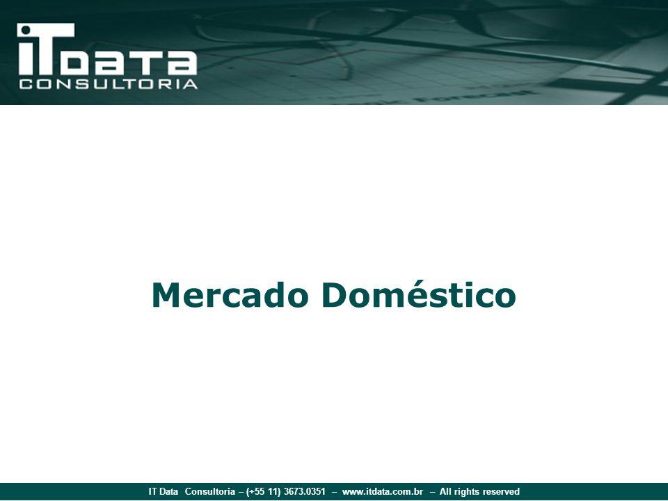 IT Data Consultoria – (+55 11) 3673.0351 – www.itdata.com.br – All rights reserved Mercado Doméstico