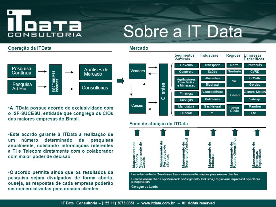 IT Data Consultoria – (+55 11) 3673.0351 – www.itdata.com.br – All rights reserved Mercado Corporativo