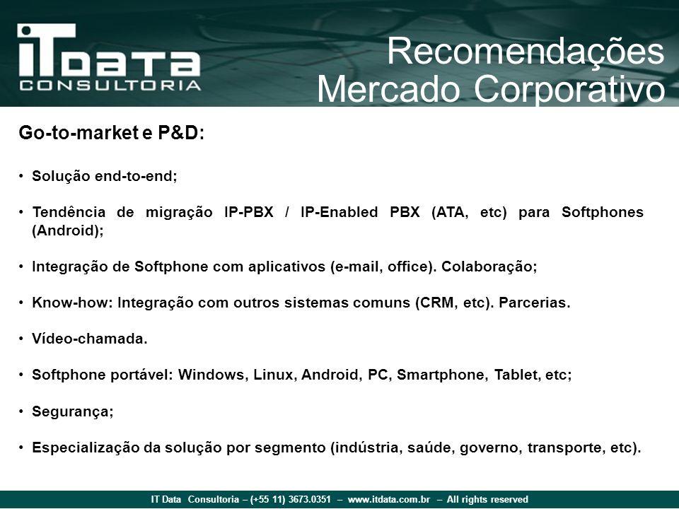 IT Data Consultoria – (+55 11) 3673.0351 – www.itdata.com.br – All rights reserved Recomendações Mercado Corporativo Go-to-market e P&D: Solução end-to-end; Tendência de migração IP-PBX / IP-Enabled PBX (ATA, etc) para Softphones (Android); Integração de Softphone com aplicativos (e-mail, office).