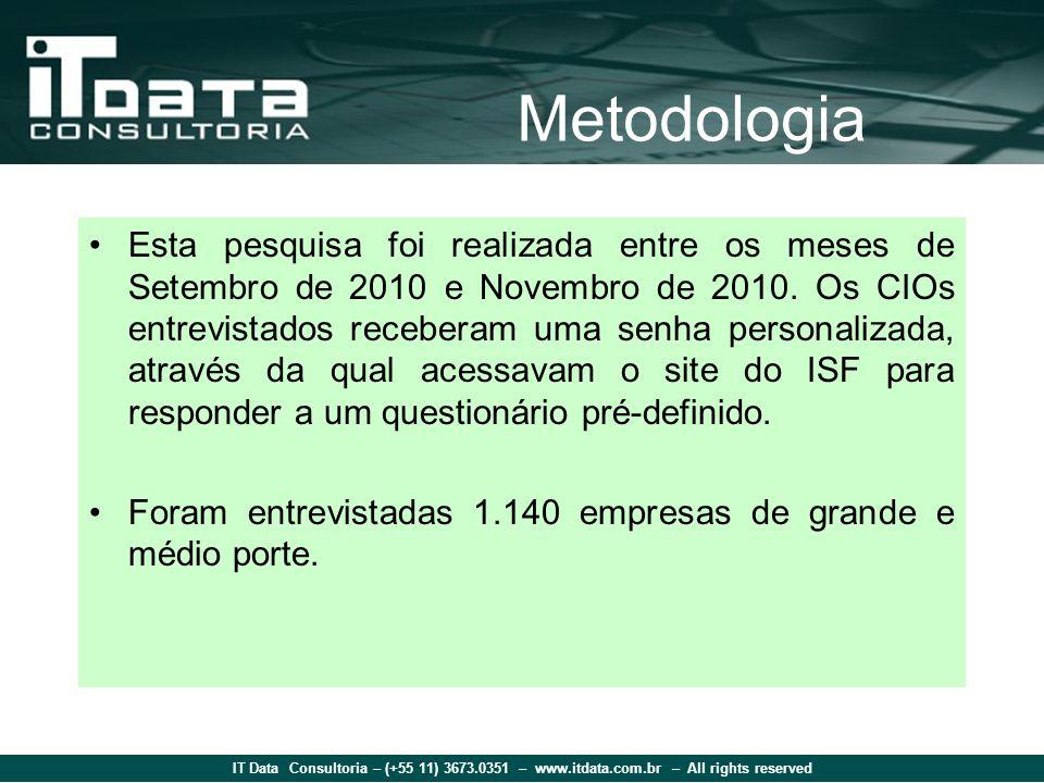 IT Data Consultoria – (+55 11) 3673.0351 – www.itdata.com.br – All rights reserved Esta pesquisa foi realizada entre os meses de Setembro de 2010 e No