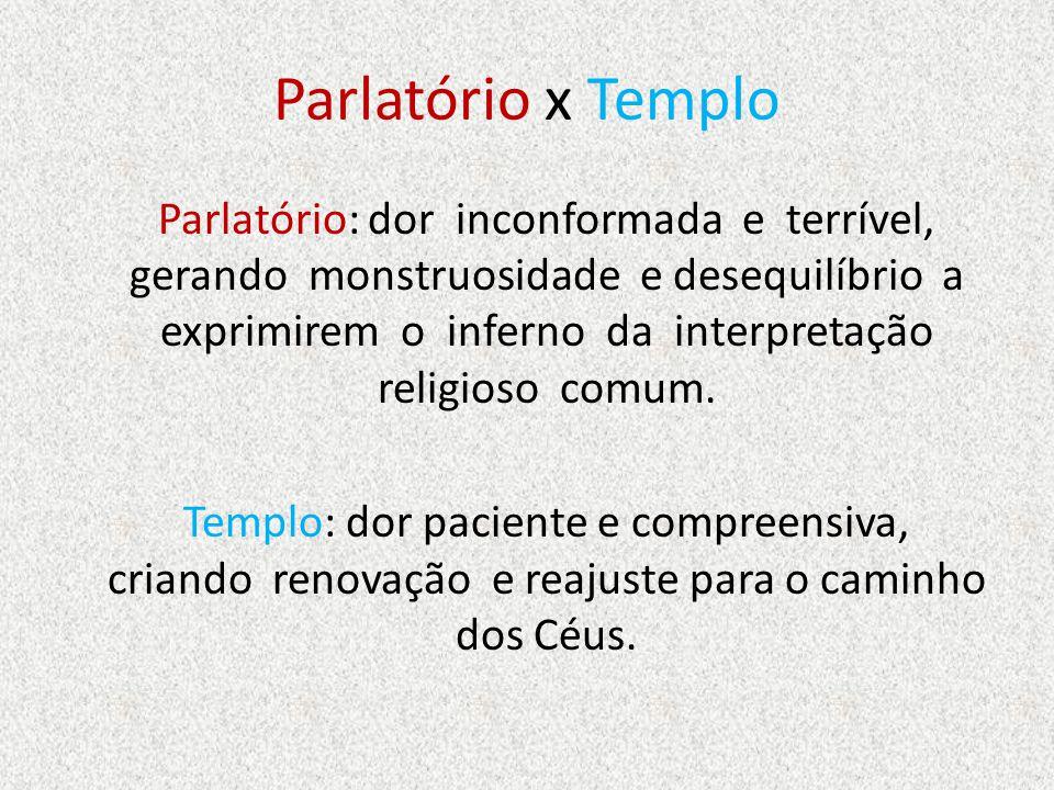 Parlatório x Templo Parlatório: dor inconformada e terrível, gerando monstruosidade e desequilíbrio a exprimirem o inferno da interpretação religioso