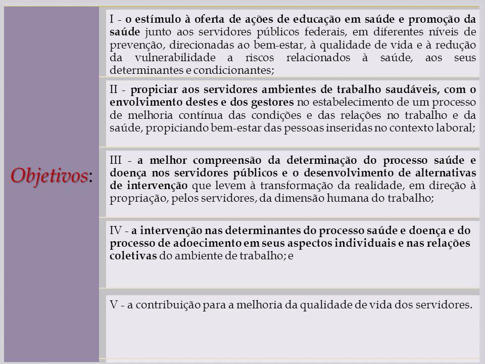 Objetivos Objetivos : I - o estímulo à oferta de ações de educação em saúde e promoção da saúde junto aos servidores públicos federais, em diferentes