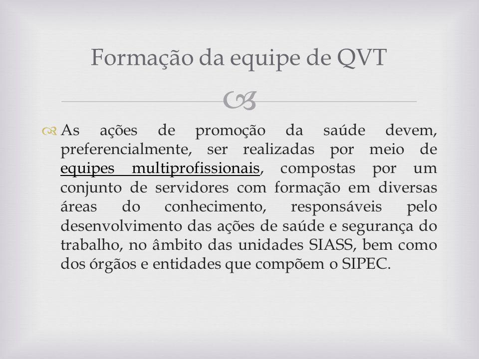 As ações de promoção da saúde devem, preferencialmente, ser realizadas por meio de equipes multiprofissionais, compostas por um conjunto de servidores