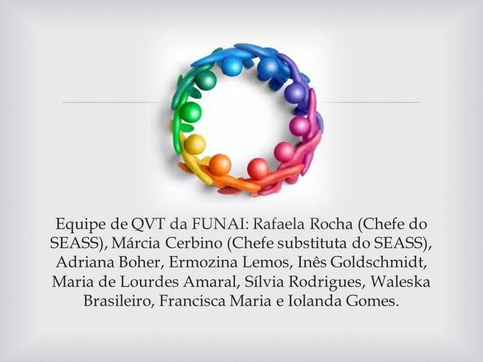 Equipe de QVT da FUNAI: Rafaela Rocha (Chefe do SEASS), Márcia Cerbino (Chefe substituta do SEASS), Adriana Boher, Ermozina Lemos, Inês Goldschmidt, M