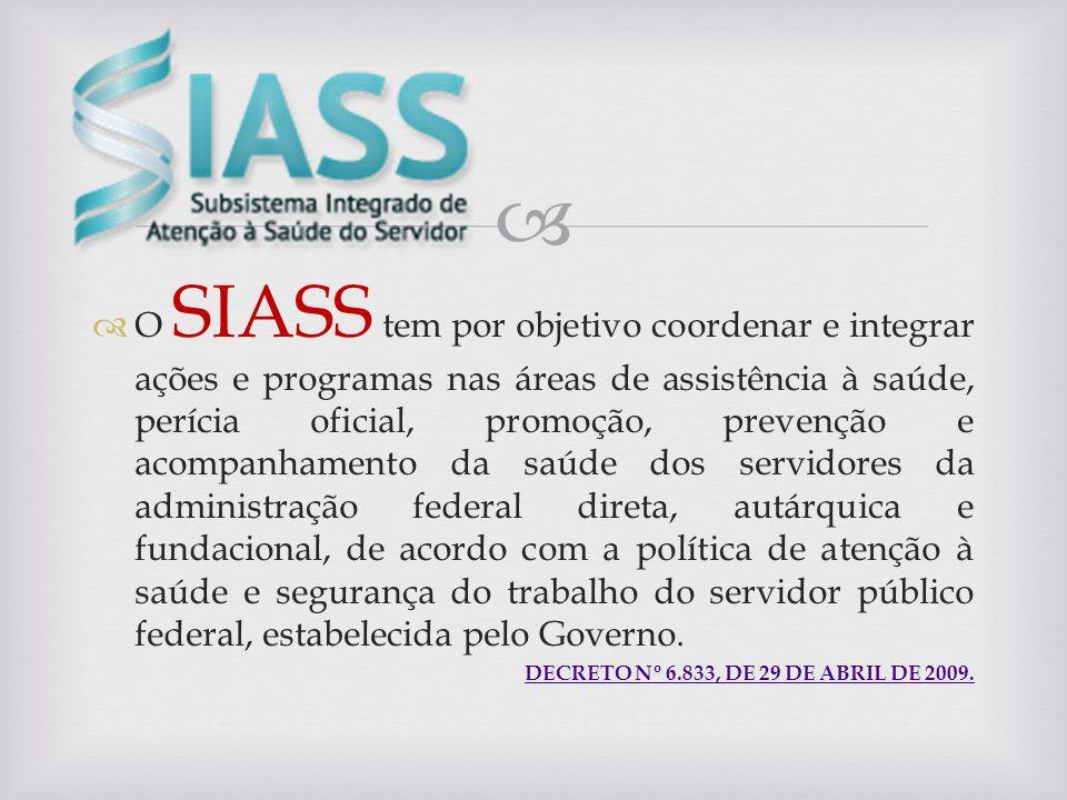 O SIASS tem por objetivo coordenar e integrar ações e programas nas áreas de assistência à saúde, perícia oficial, promoção, prevenção e acompanhament