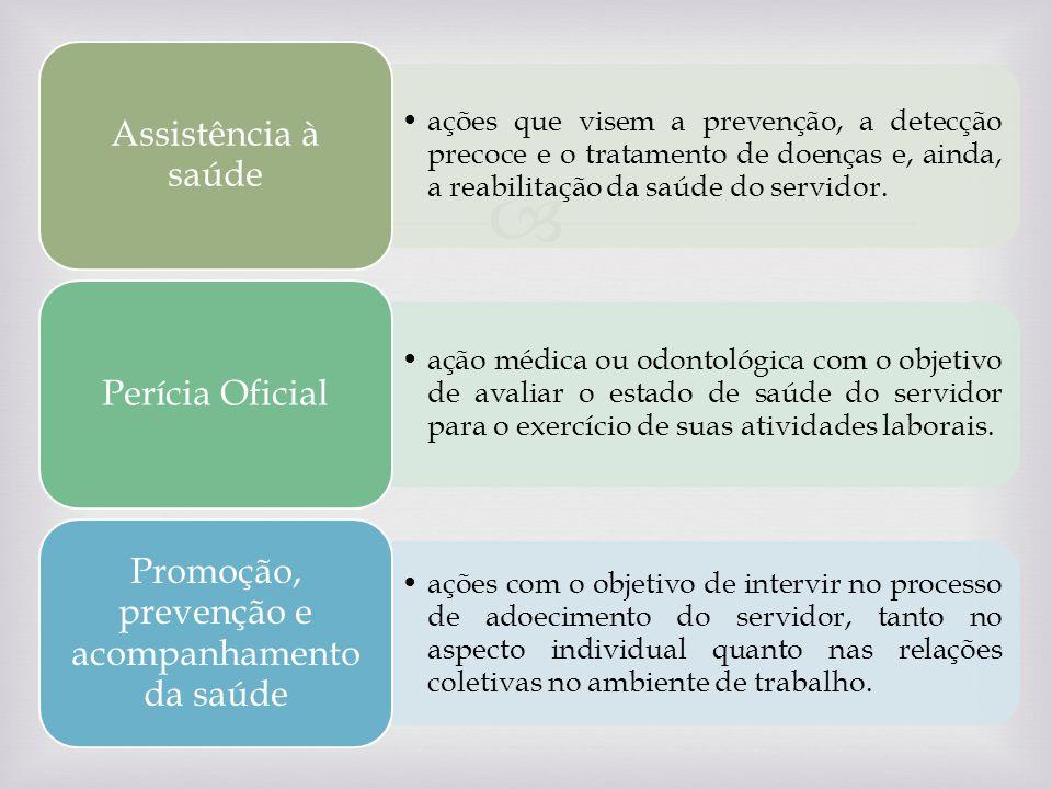 ações que visem a prevenção, a detecção precoce e o tratamento de doenças e, ainda, a reabilitação da saúde do servidor. Assistência à saúde ação médi