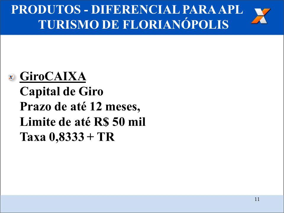 11 PRODUTOS - DIFERENCIAL PARA APL TURISMO DE FLORIANÓPOLIS GiroCAIXA Capital de Giro Prazo de até 12 meses, Limite de até R$ 50 mil Taxa 0,8333 + TR