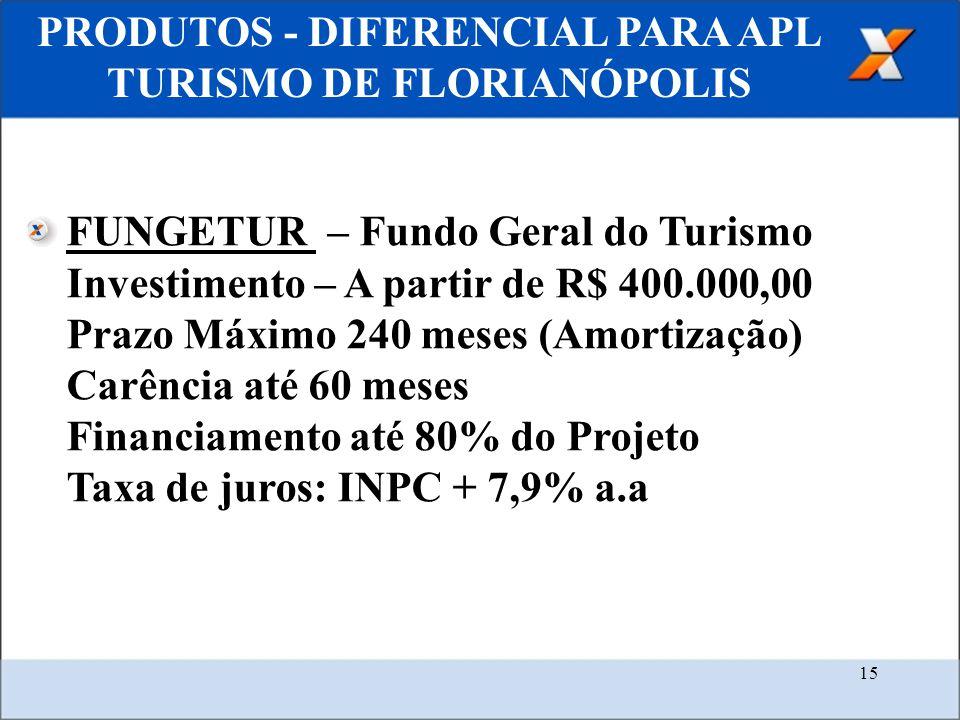 15 PRODUTOS - DIFERENCIAL PARA APL TURISMO DE FLORIANÓPOLIS FUNGETUR – Fundo Geral do Turismo Investimento – A partir de R$ 400.000,00 Prazo Máximo 24