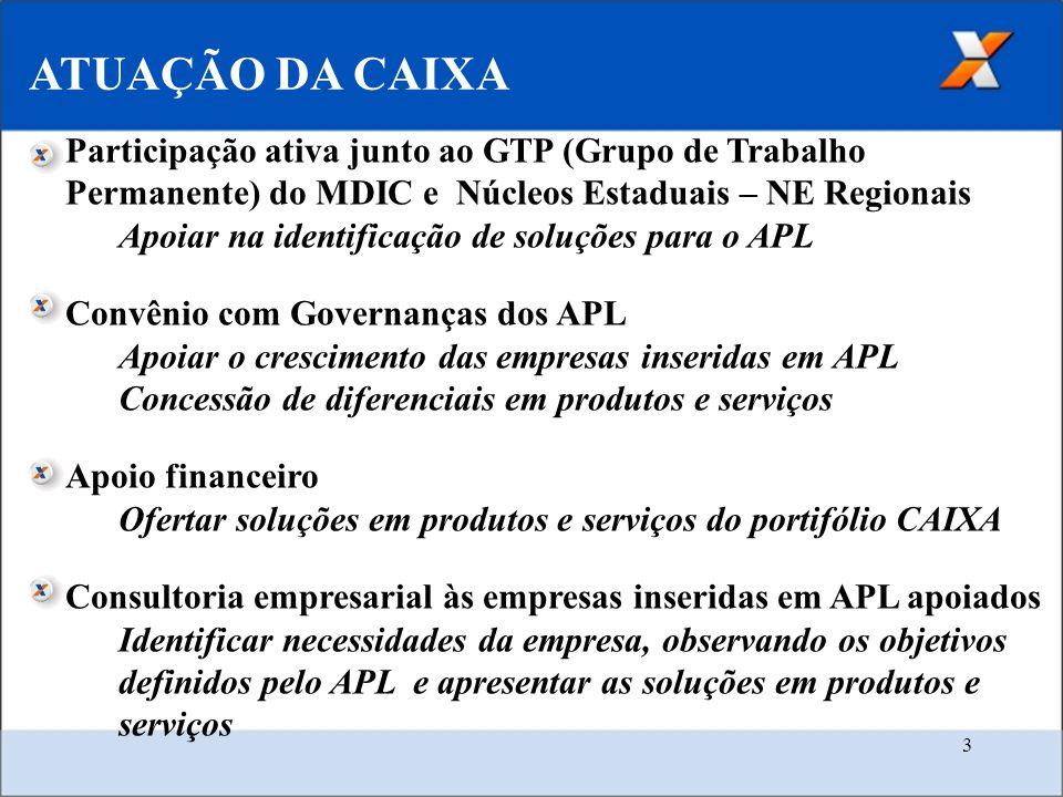 3 ATUAÇÃO DA CAIXA Participação ativa junto ao GTP (Grupo de Trabalho Permanente) do MDIC e Núcleos Estaduais – NE Regionais Apoiar na identificação d