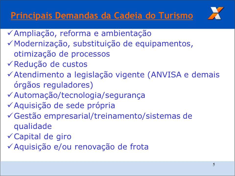 5 Principais Demandas da Cadeia do Turismo Ampliação, reforma e ambientação Modernização, substituição de equipamentos, otimização de processos Reduçã