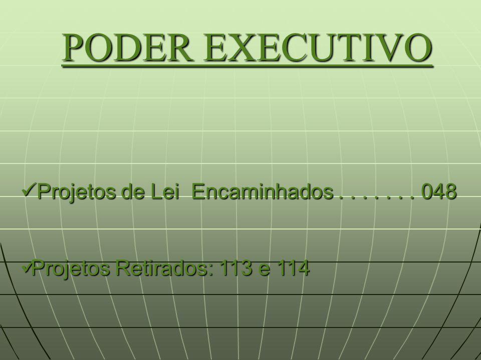 PODER LEGISLATIVO Indicações 06 Ofícios Expedidos pela Câmara 73 Projetos de Resolução 03 Projetos do Legislativo 04 Projeto de Decreto 01