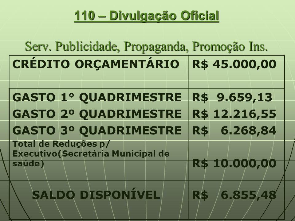 110 – Divulgação Oficial Serv. Publicidade, Propaganda, Promoção Ins.