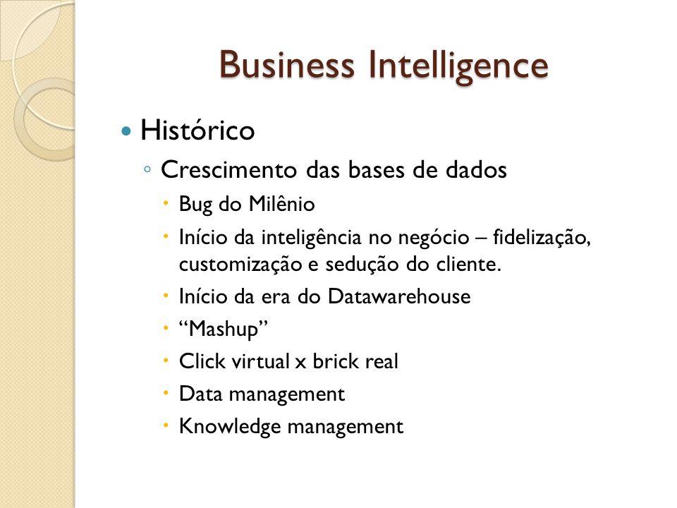Business Intelligence Histórico Crescimento das bases de dados Bug do Milênio Início da inteligência no negócio – fidelização, customização e sedução