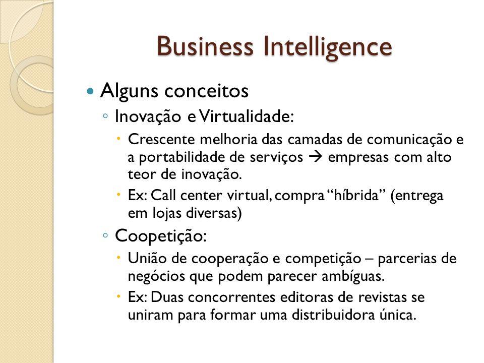 Business Intelligence Alguns conceitos Inovação e Virtualidade: Crescente melhoria das camadas de comunicação e a portabilidade de serviços empresas c