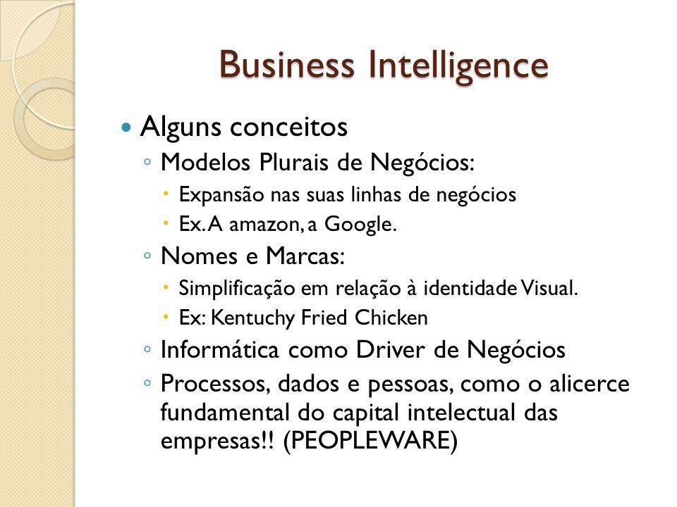 Business Intelligence Alguns conceitos Modelos Plurais de Negócios: Expansão nas suas linhas de negócios Ex. A amazon, a Google. Nomes e Marcas: Simpl